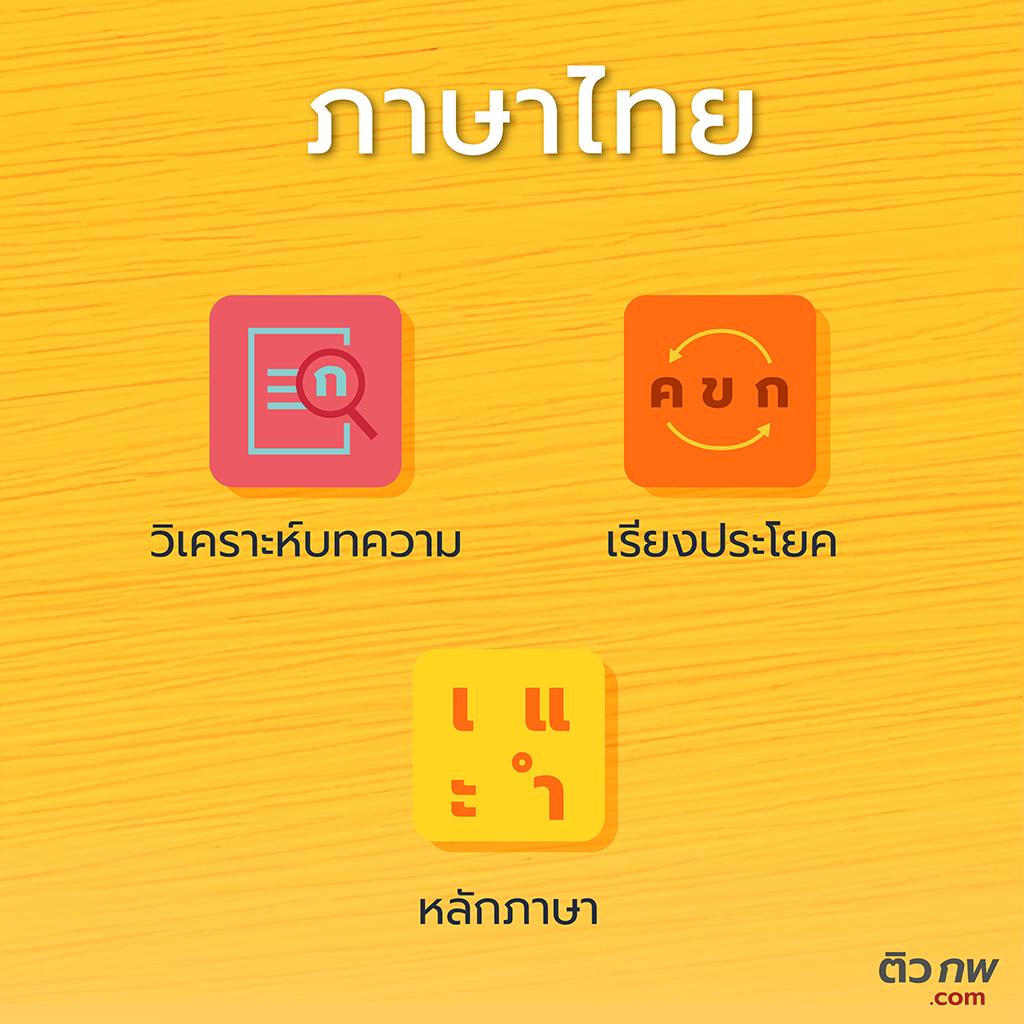ความสามารถในการวิเคราะห์ ก.พ. ภาษาไทย