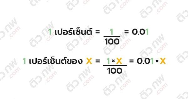 คณิตพื้นฐาน ก.พ. การหาเปอร์เซ็นต์